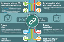 content/sv-se/images/repository/isc/kaspersky-lab-infographic-safe-money-10-172210-inline.png