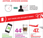 content/sv-se/images/repository/smb/securing-mobile-and-byod-access-for-your-business-infographic.jpg